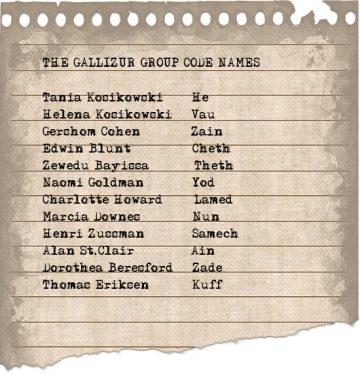 The Gallizur Group codenames